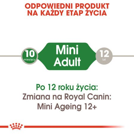 Saszetka Royal Canin Mini Adult 85g